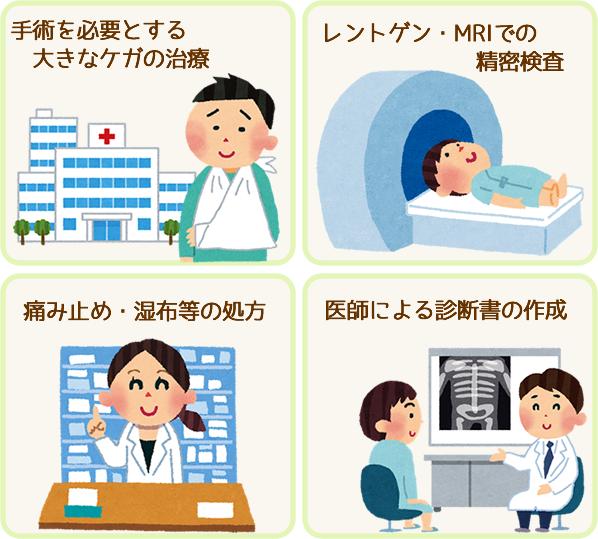 医療機関の得意分野